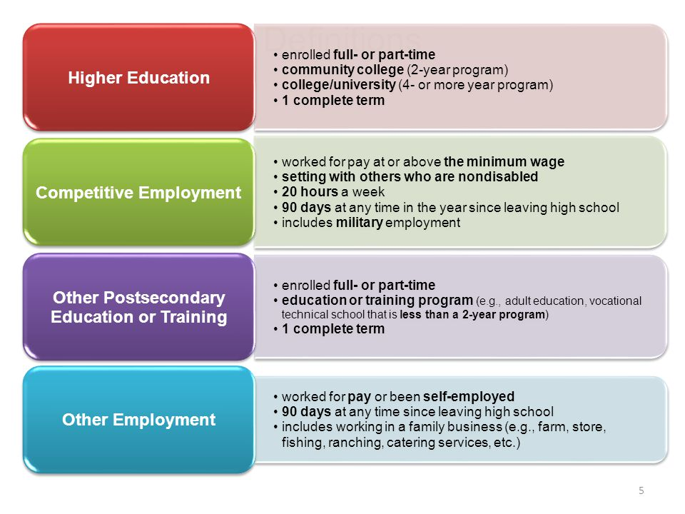 Employment Options and Transition In your experience….