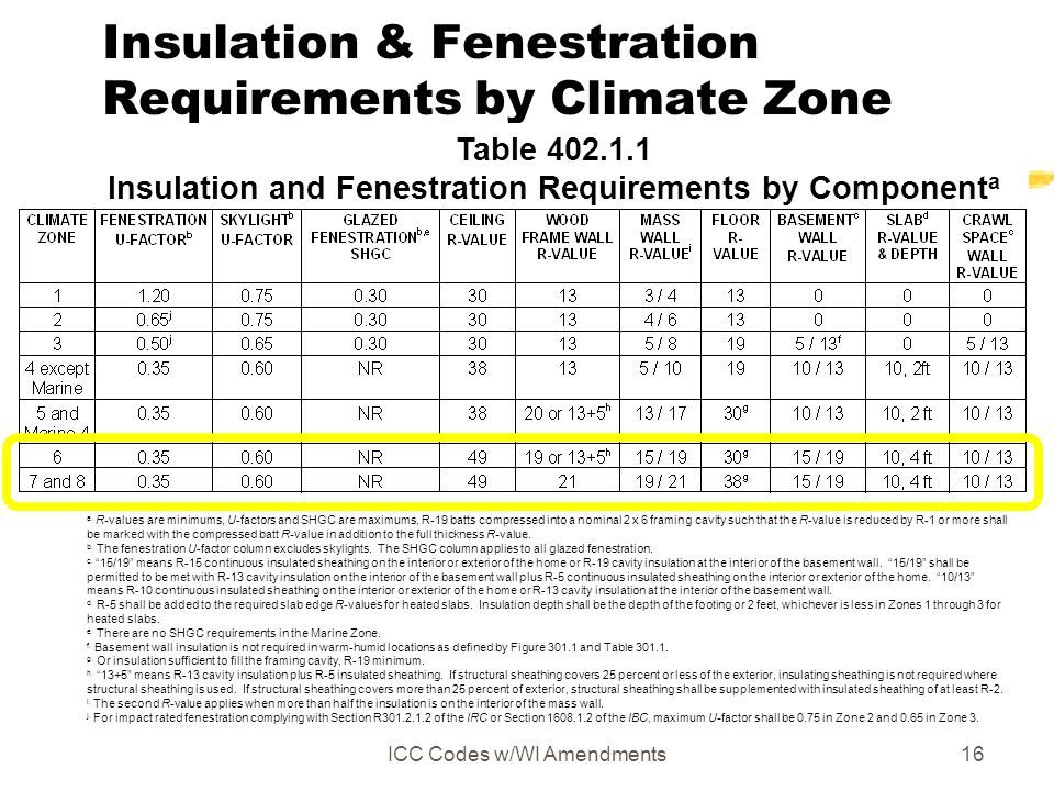 ICC Codes w/WI Amendments16 Insulation & Fenestration Requirements by Climate Zone Table 402.1.1 Insulation and Fenestration Requirements by Component a a.