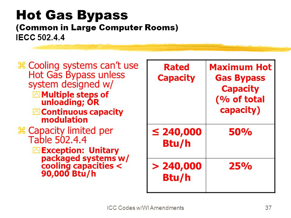 ICC Codes w/WI Amendments37 Hot Gas Bypass (Common in Large Computer Rooms) IECC 502.4.4 zCooling systems can't use Hot Gas Bypass unless system desig
