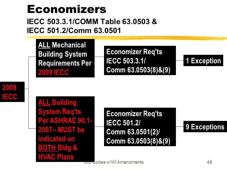 ICC Codes w/WI Amendments48 Economizers IECC 503.3.1/COMM Table 63.0503 & IECC 501.2/Comm 63.0501 2009 IECC Economizer Req'ts IECC 503.3.1/ Comm 63.0503(8)&(9) Economizer Req'ts IECC 501.2/ Comm 63.0501(2)/ Comm 63.0503(8)&(9) ALL Mechanical Building System Requirements Per 2009 IECC ALL Building System Req'ts Per ASHRAE 90.1- 2007-- MUST be indicated on BOTH Bldg & HVAC Plans 1 Exception 9 Exceptions