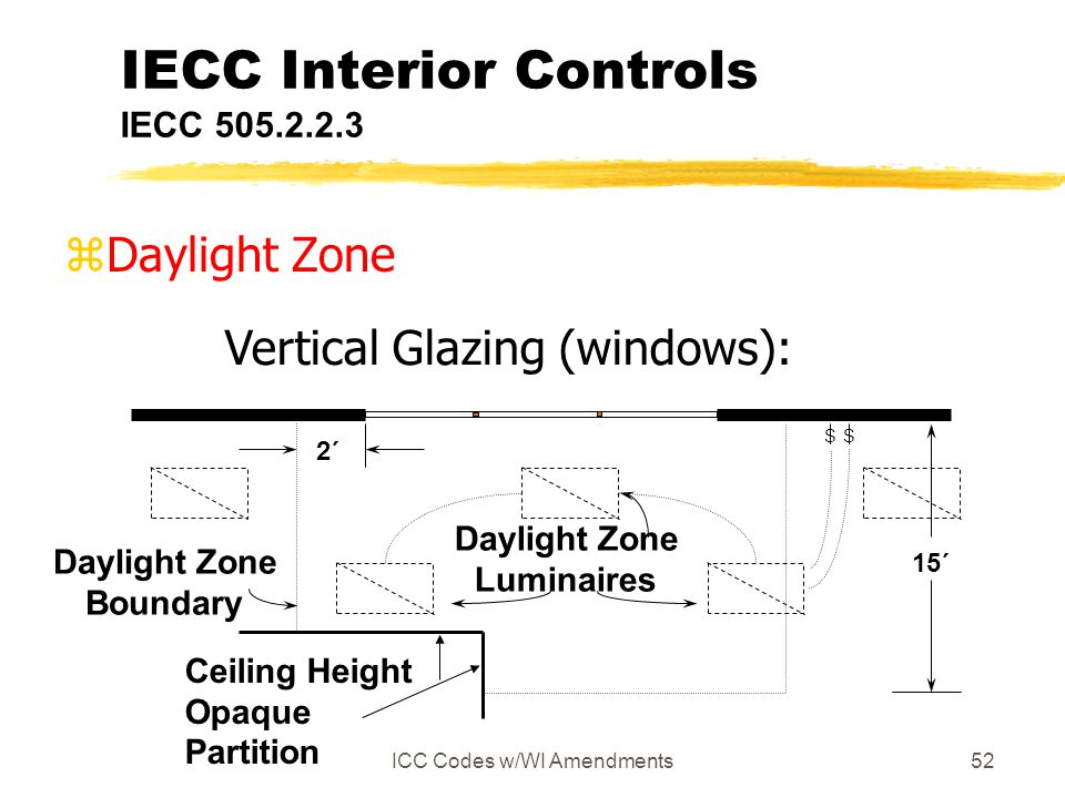 ICC Codes w/WI Amendments52 IECC Interior Controls IECC 505.2.2.3 zDaylight Zone Vertical Glazing (windows): Ceiling Height Opaque Partition 2´ Daylig
