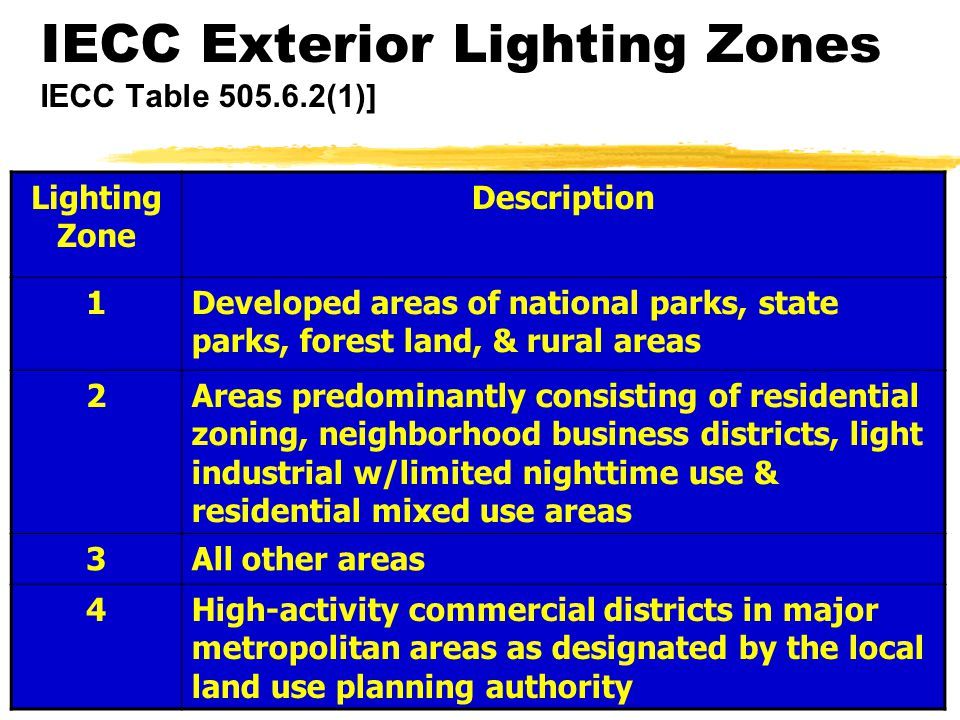 ICC Codes w/WI Amendments58 IECC Exterior Lighting Zones IECC Table 505.6.2(1)] Lighting Zone Description 1Developed areas of national parks, state pa