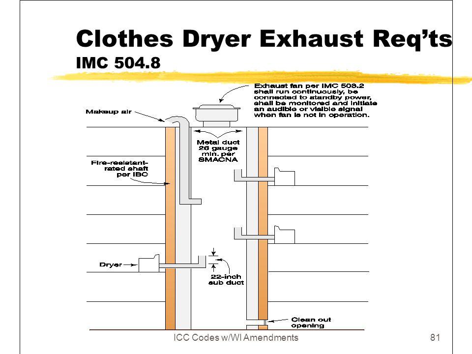 ICC Codes w/WI Amendments81 Clothes Dryer Exhaust Req'ts IMC 504.8