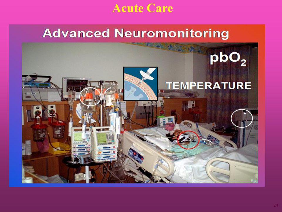 Acute Care 24