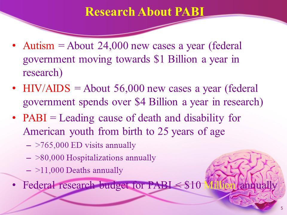 36 National Pediatric Trauma Registry Mechanism of Injury for mTBI (B-19 years)N = 8016