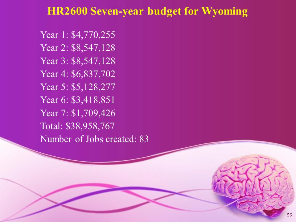 HR2600 Seven-year budget for Wyoming Year 1: $4,770,255 Year 2: $8,547,128 Year 3: $8,547,128 Year 4: $6,837,702 Year 5: $5,128,277 Year 6: $3,418,851 Year 7: $1,709,426 Total: $38,958,767 Number of Jobs created: 83 56