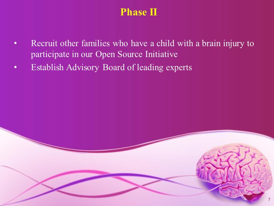 SJBF Virtual Center Design © 2012 Oracle Corporation – Proprietary and Confidential Source: SJBF PABI Plan 48