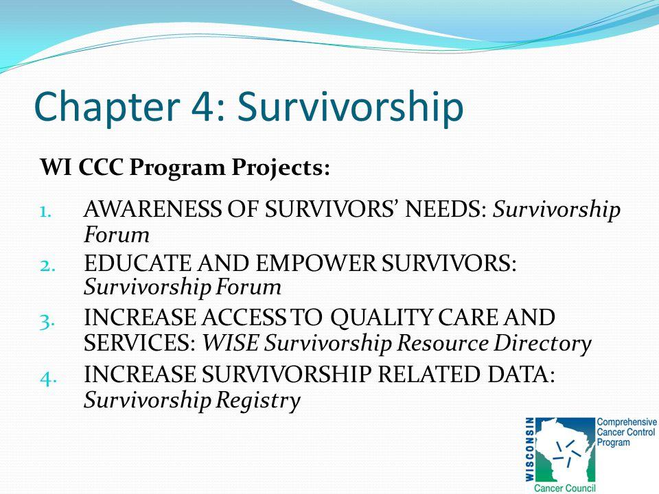 Chapter 4: Survivorship WI CCC Program Projects: 1.