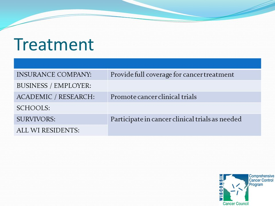 Treatment INSURANCE COMPANY:Provide full coverage for cancer treatment BUSINESS / EMPLOYER: ACADEMIC / RESEARCH:Promote cancer clinical trials SCHOOLS: SURVIVORS:Participate in cancer clinical trials as needed ALL WI RESIDENTS: