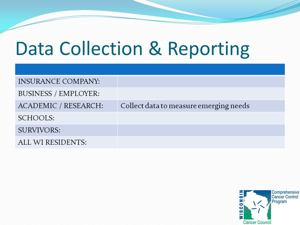 Data Collection & Reporting INSURANCE COMPANY: BUSINESS / EMPLOYER: ACADEMIC / RESEARCH:Collect data to measure emerging needs SCHOOLS: SURVIVORS: ALL WI RESIDENTS: