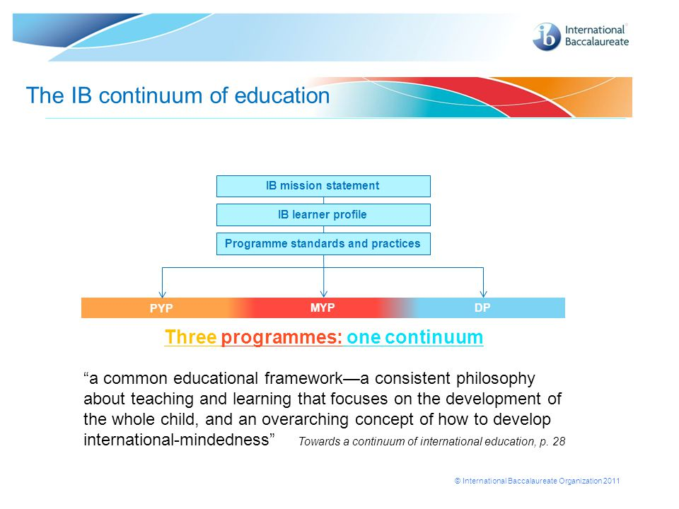 © International Baccalaureate Organization 2011 IB mission statement MYPDP The IB continuum of education PYP MYPDP Programme standards and practices I