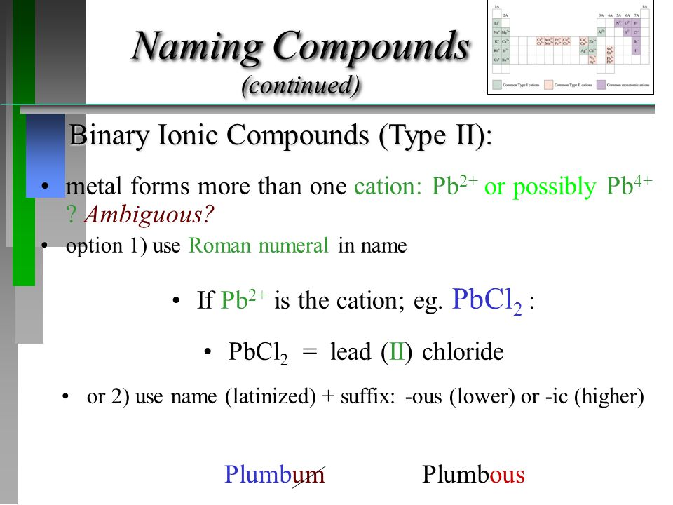 Common Type II Cations