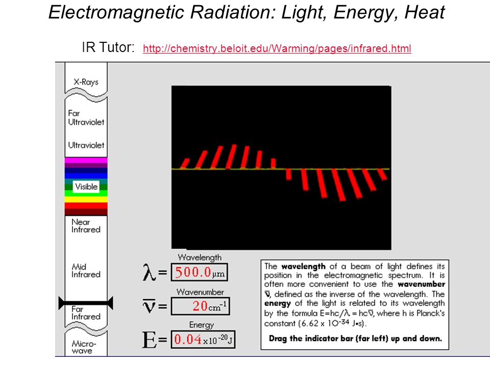 Electromagnetic Radiation: Light, Energy, Heat IR Tutor: http://chemistry.beloit.edu/Warming/pages/infrared.html http://chemistry.beloit.edu/Warming/p