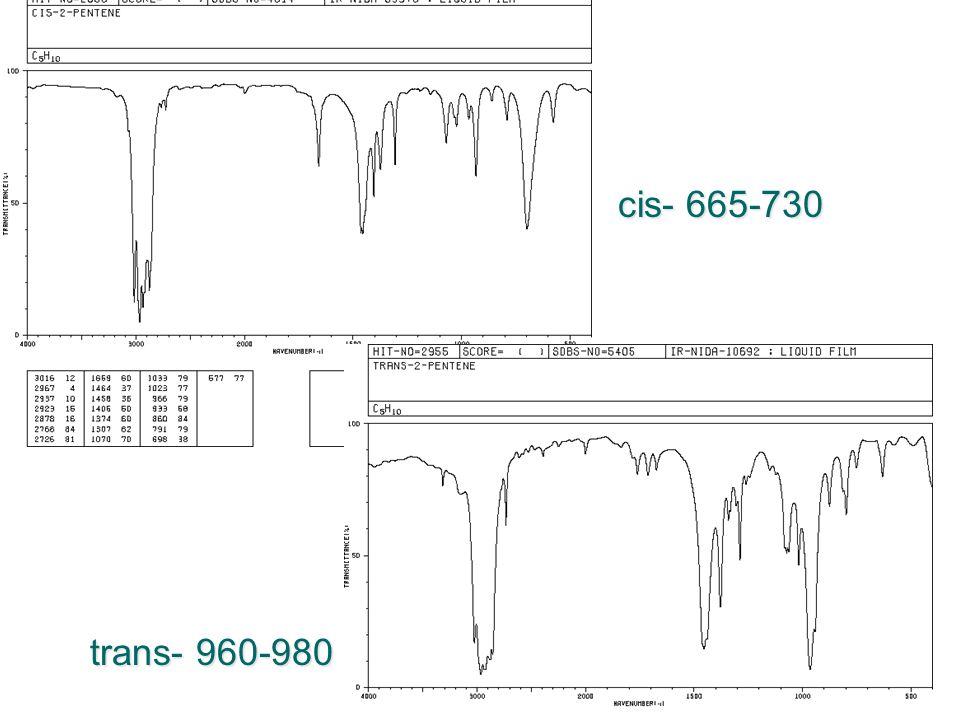 cis- 665-730 trans- 960-980