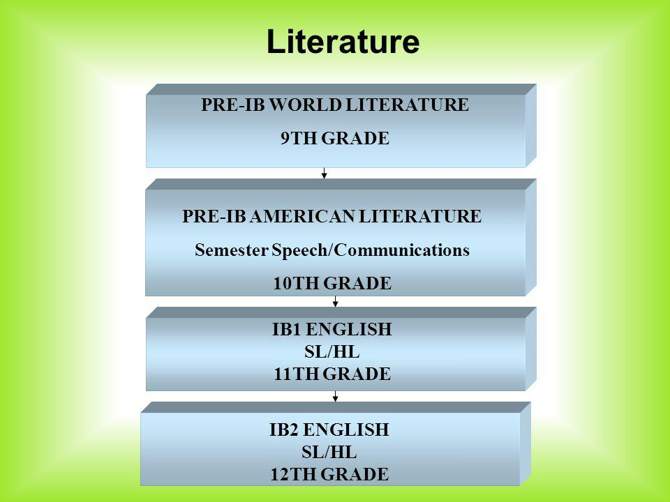 PRE-IB WORLD LITERATURE 9TH GRADE PRE-IB AMERICAN LITERATURE Semester Speech/Communications 10TH GRADE IB1 ENGLISH SL/HL 11TH GRADE IB2 ENGLISH SL/HL 12TH GRADE Literature