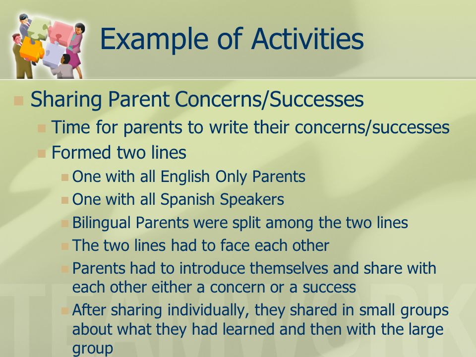 Example of Activities Sharing Parent Concerns/Successes Time for parents to write their concerns/successes Formed two lines One with all English Only Parents One with all Spanish Speakers Bilingual Parents were split among the two lines The two lines had to face each other Parents had to introduce themselves and share with each other either a concern or a success After sharing individually, they shared in small groups about what they had learned and then with the large group