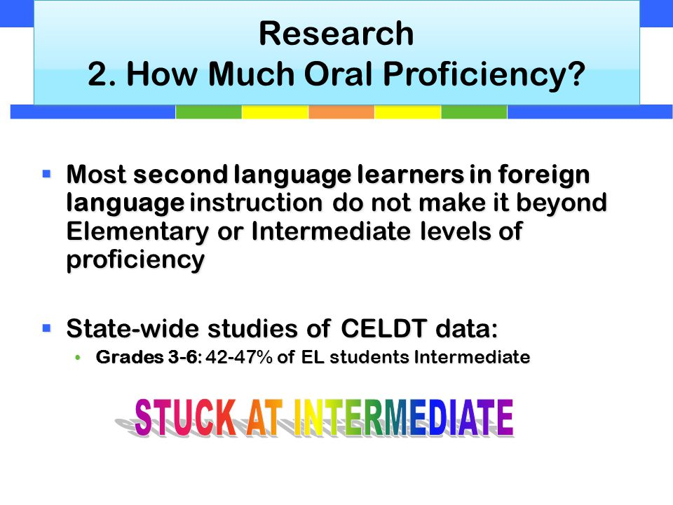 Implications of Research on ELD  Should my TWI program provide ELD.