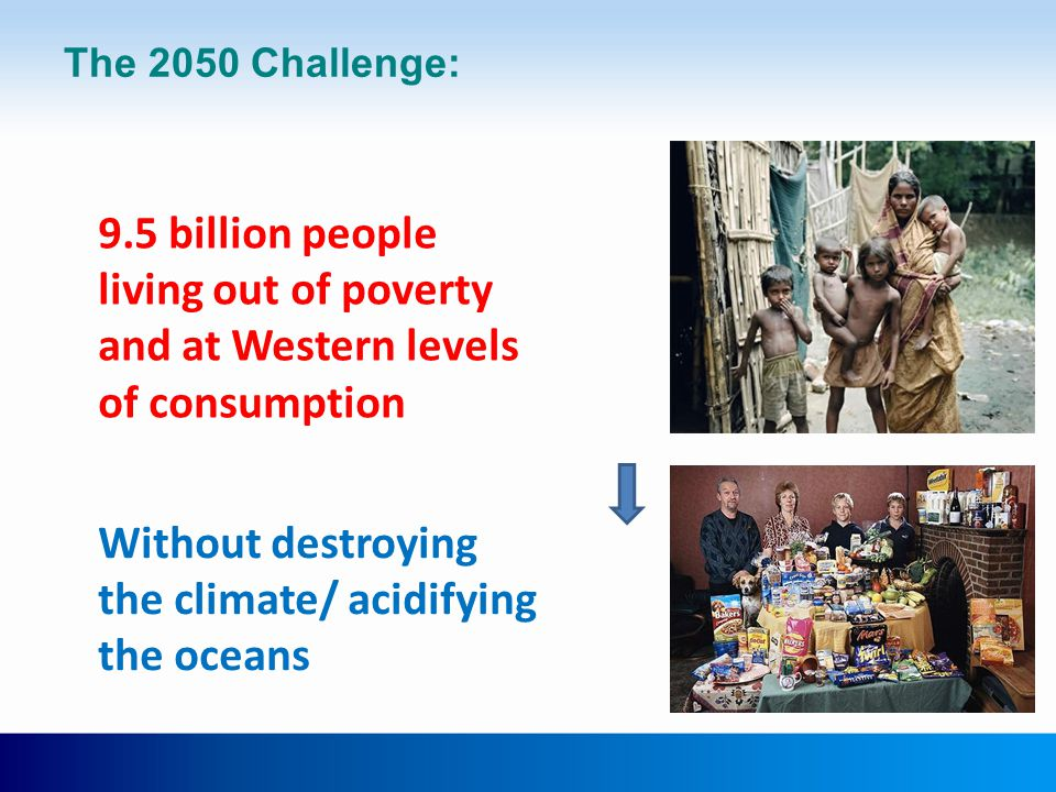 The 2050 Challenge: 9.5 billion people living out of poverty and at Western levels of consumption Without destroying the climate/ acidifying the ocean