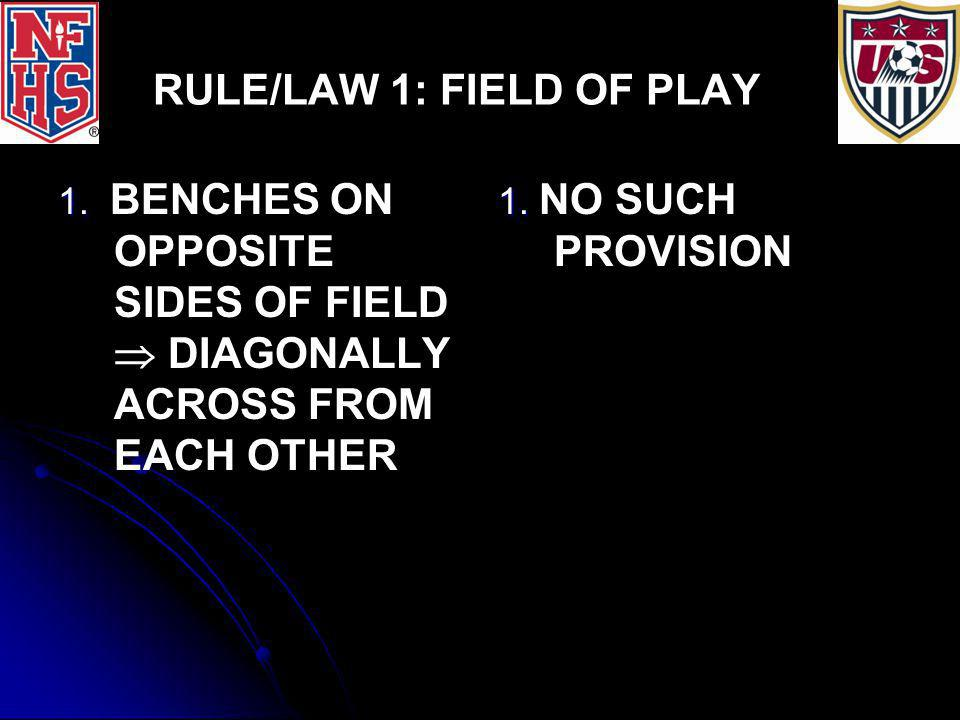RULE/LAW 1: FIELD OF PLAY 1. 1. BENCHES ON OPPOSITE SIDES OF FIELD  DIAGONALLY ACROSS FROM EACH OTHER 1. 1. NO SUCH PROVISION