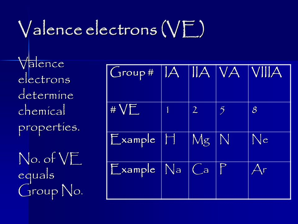 Valence electrons (VE) Valenceelectronsdeterminechemicalproperties.