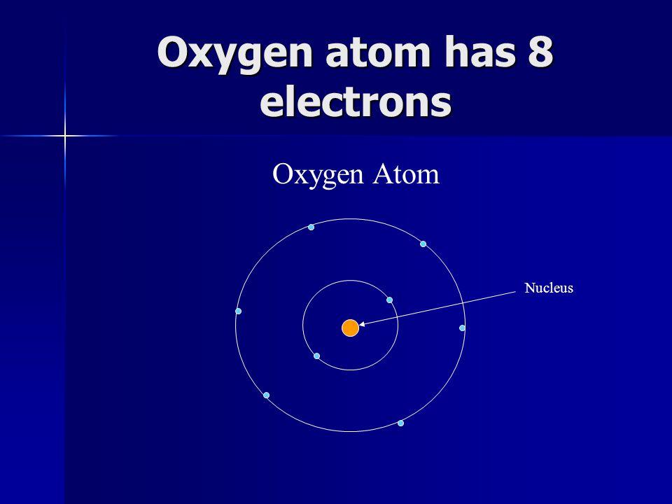 Oxygen atom has 8 electrons Nucleus Oxygen Atom