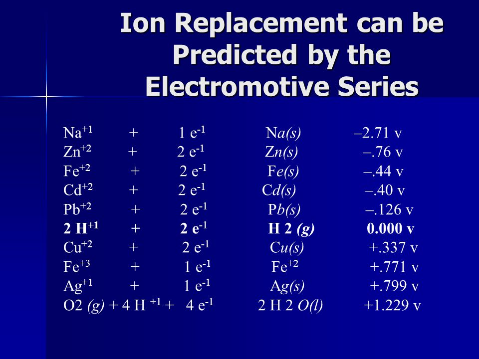 Ion Replacement can be Predicted by the Electromotive Series Na +1 + 1 e -1 Na(s) –2.71 v Zn +2 + 2 e -1 Zn(s) –.76 v Fe +2 + 2 e -1 Fe(s) –.44 v Cd +2 + 2 e -1 Cd(s) –.40 v Pb +2 + 2 e -1 Pb(s) –.126 v 2 H +1 + 2 e -1 H 2 (g) 0.000 v Cu +2 + 2 e -1 Cu(s) +.337 v Fe +3 + 1 e -1 Fe +2 +.771 v Ag +1 + 1 e -1 Ag(s) +.799 v O2 (g) + 4 H +1 + 4 e -1 2 H 2 O(l) +1.229 v