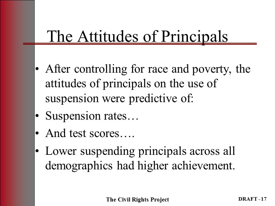 The Attitudes of Principals After controlling for race and poverty, the attitudes of principals on the use of suspension were predictive of: Suspension rates… And test scores….