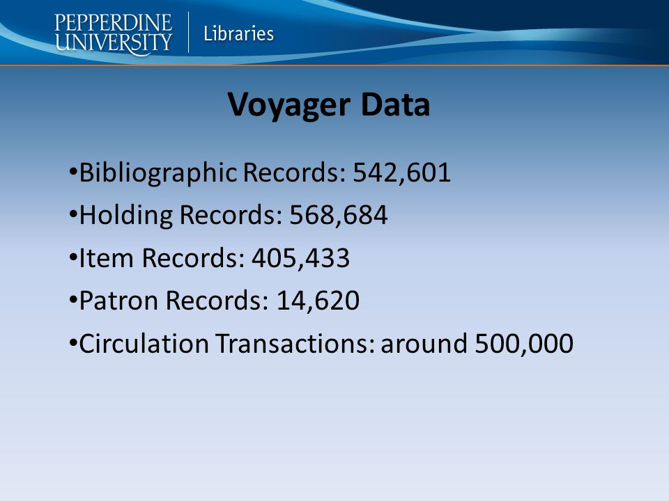 Voyager Data Bibliographic Records: 542,601 Holding Records: 568,684 Item Records: 405,433 Patron Records: 14,620 Circulation Transactions: around 500,000