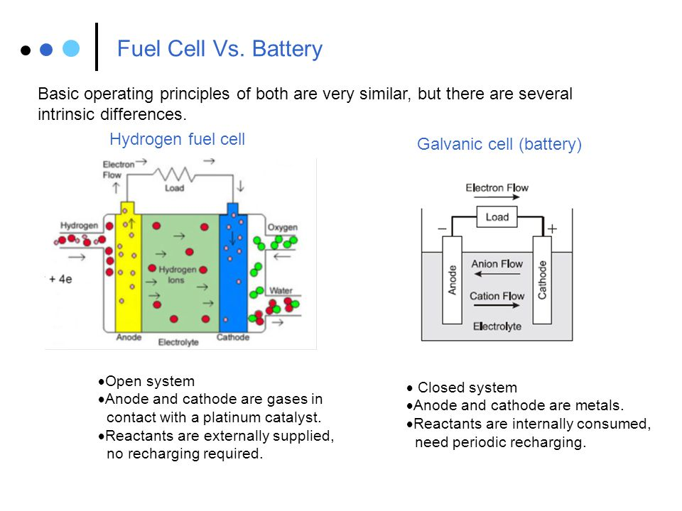 Fuel Cell Vs.Internal Combustion Engine Fuel cell:  Output is electrical work.