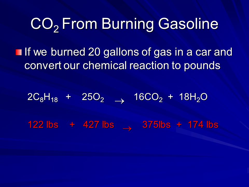 CO 2 From Burning Gasoline If we burned 20 gallons of gas in a car and convert our chemical reaction to pounds 2C 8 H 18 + 25O 2  16CO 2 + 18H 2 O 12
