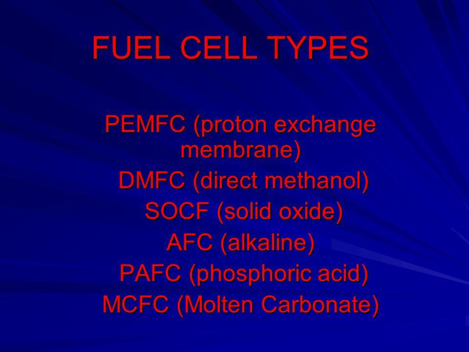FUEL CELL TYPES PEMFC (proton exchange membrane) DMFC (direct methanol) DMFC (direct methanol) SOCF (solid oxide) SOCF (solid oxide) AFC (alkaline) PA