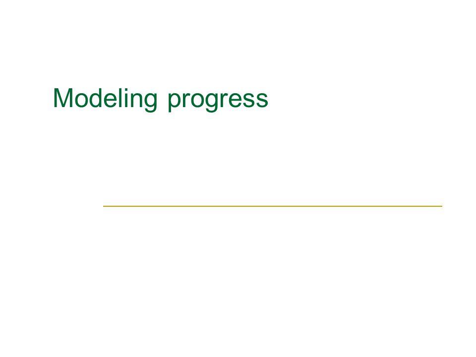 Modeling progress