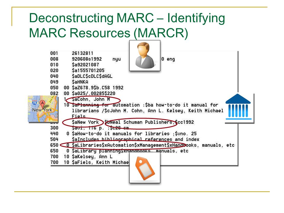 Deconstructing MARC – Identifying MARC Resources (MARCR)