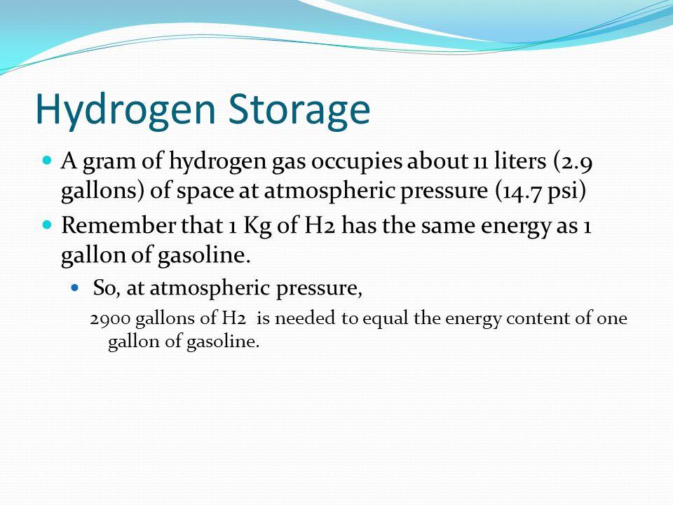 Hydrogen Storage cont.