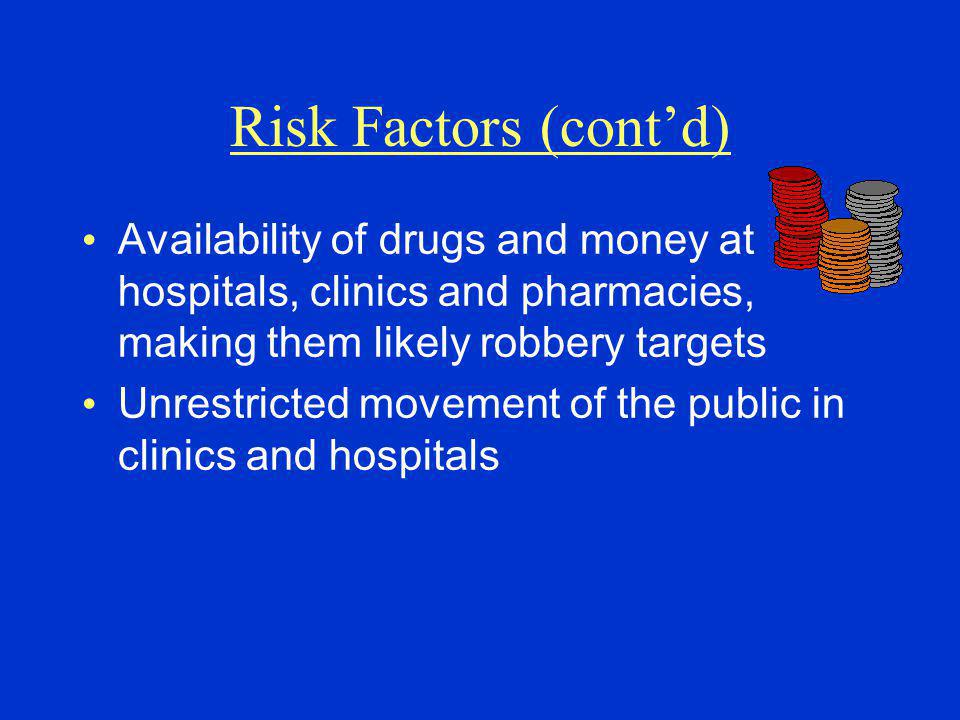 Risk Factors (cont'd) Availability of drugs and money at hospitals, clinics and pharmacies, making them likely robbery targets Unrestricted movement of the public in clinics and hospitals