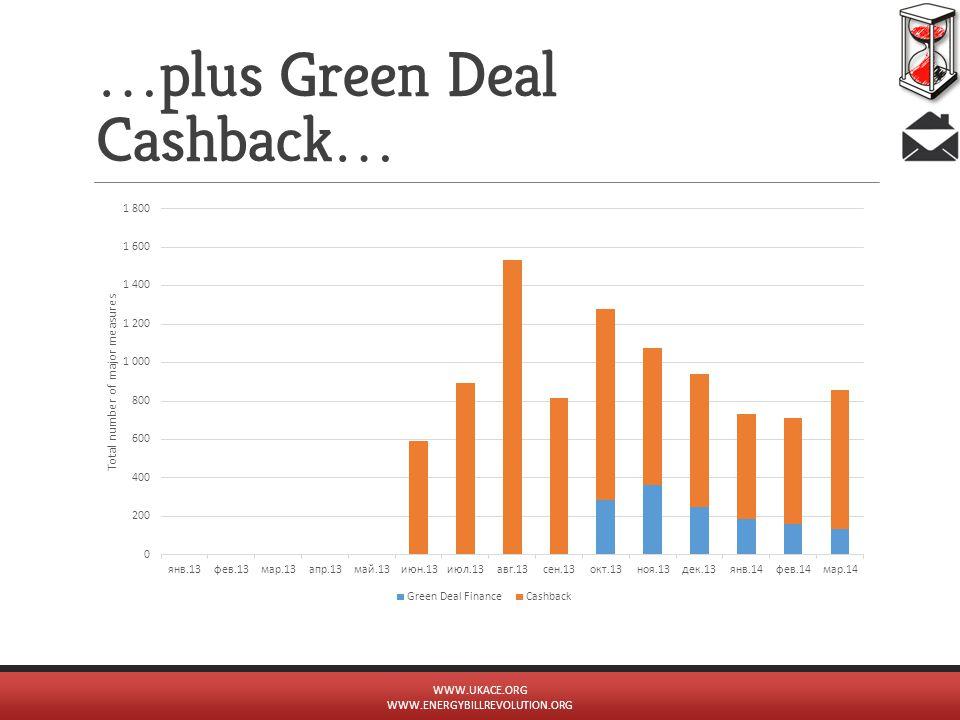 … plus Green Deal Cashback … WWW.UKACE.ORG WWW.ENERGYBILLREVOLUTION.ORG