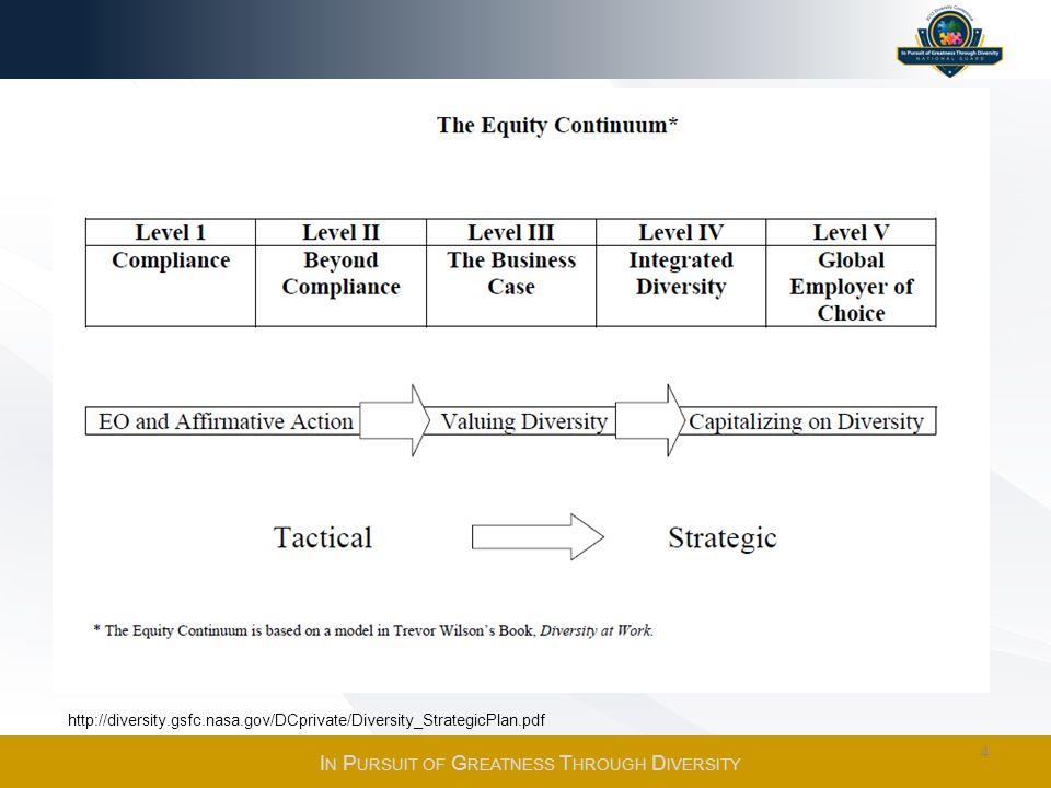 http://diversity.gsfc.nasa.gov/DCprivate/Diversity_StrategicPlan.pdf I N P URSUIT OF G REATNESS T HROUGH D IVERSITY 4