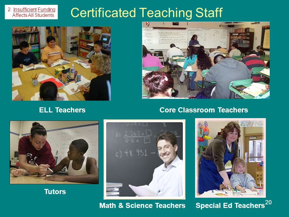 Fall 200720 Certificated Teaching Staff ELL Teachers Tutors Core Classroom Teachers Math & Science TeachersSpecial Ed Teachers 2.