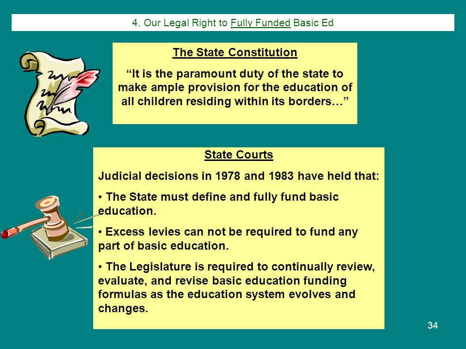 Fall 200734 State Courts Judicial decisions in 1978 and 1983 have held that: The State must define and fully fund basic education.