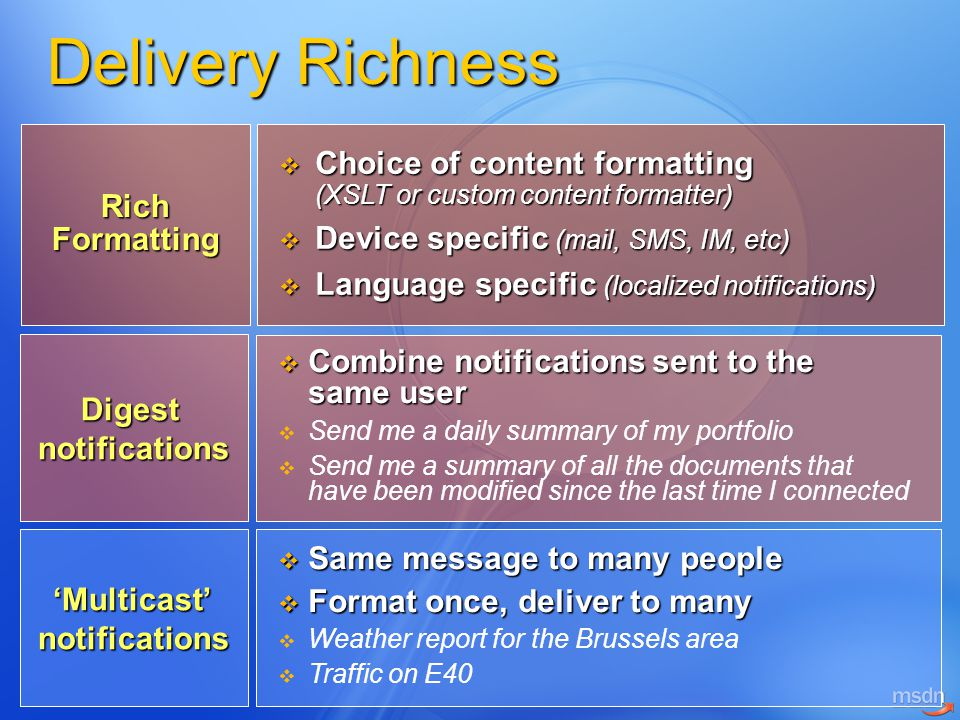 Delivery Richness  Combine notifications sent to the same user  Send me a daily summary of my portfolio  Send me a summary of all the documents that have been modified since the last time I connected  Choice of content formatting (XSLT or custom content formatter)  Device specific (mail, SMS, IM, etc)  Language specific (localized notifications) Rich Formatting Digestnotifications  Same message to many people  Format once, deliver to many  Weather report for the Brussels area  Traffic on E40 'Multicast'notifications