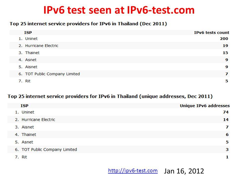 http://ipv6-test.com Jan 16, 2012 IPv6 test seen at IPv6-test.com