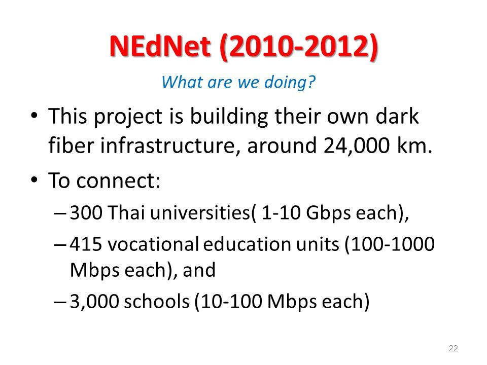 NEdNet (2010-2012) This project is building their own dark fiber infrastructure, around 24,000 km.