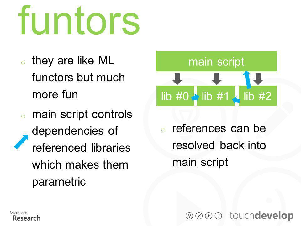 funtors o they are like ML functors but much more fun o main script controls dependencies of referenced libraries which makes them parametric lib #0 m