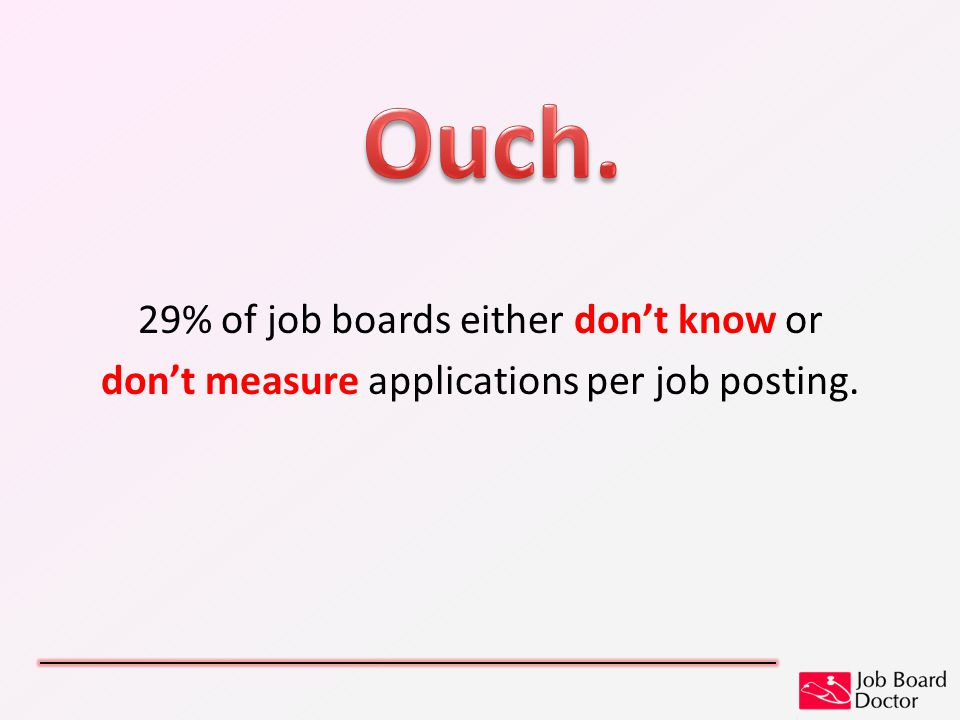 29% of job boards either don't know or don't measure applications per job posting.