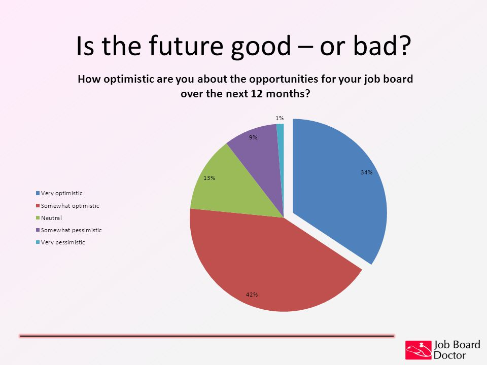 Is the future good – or bad?