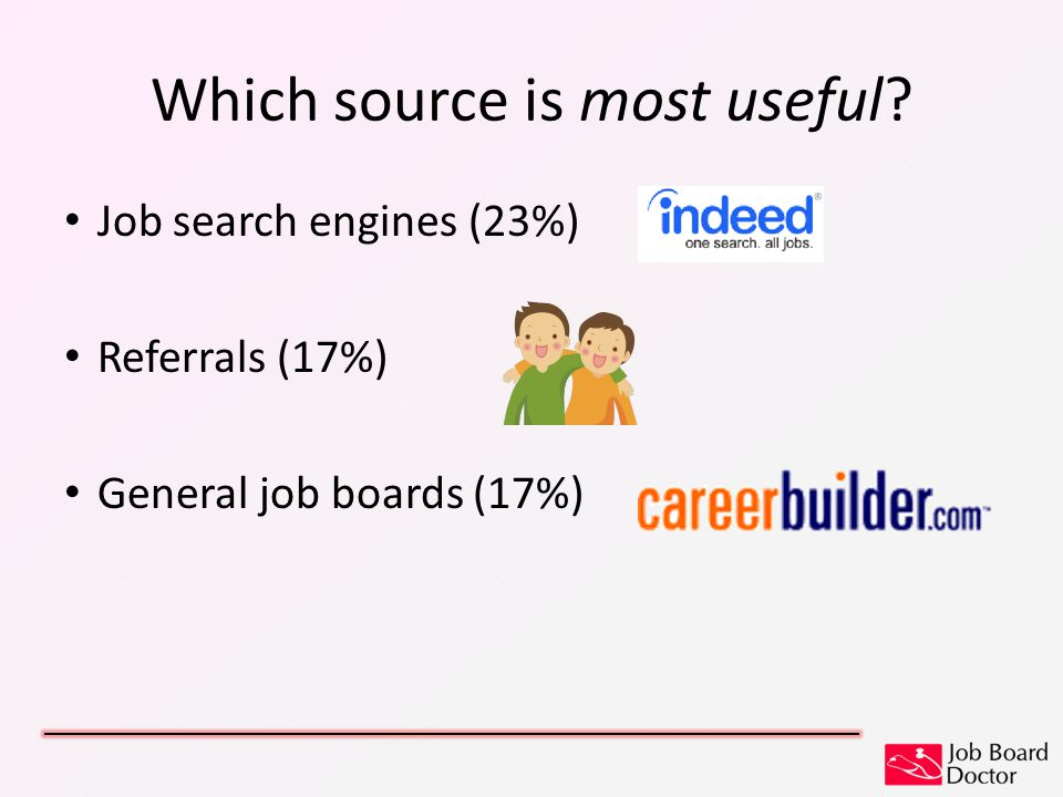 Which source is most useful? Job search engines (23%) Referrals (17%) General job boards (17%)