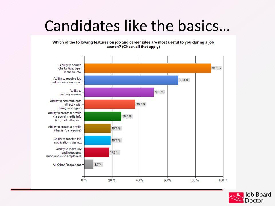 Candidates like the basics…