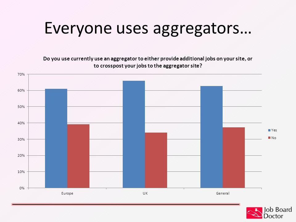Everyone uses aggregators…