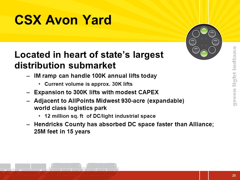 CSX Avon Yard Located in heart of state's largest distribution submarket –IM ramp can handle 100K annual lifts today Current volume is approx.