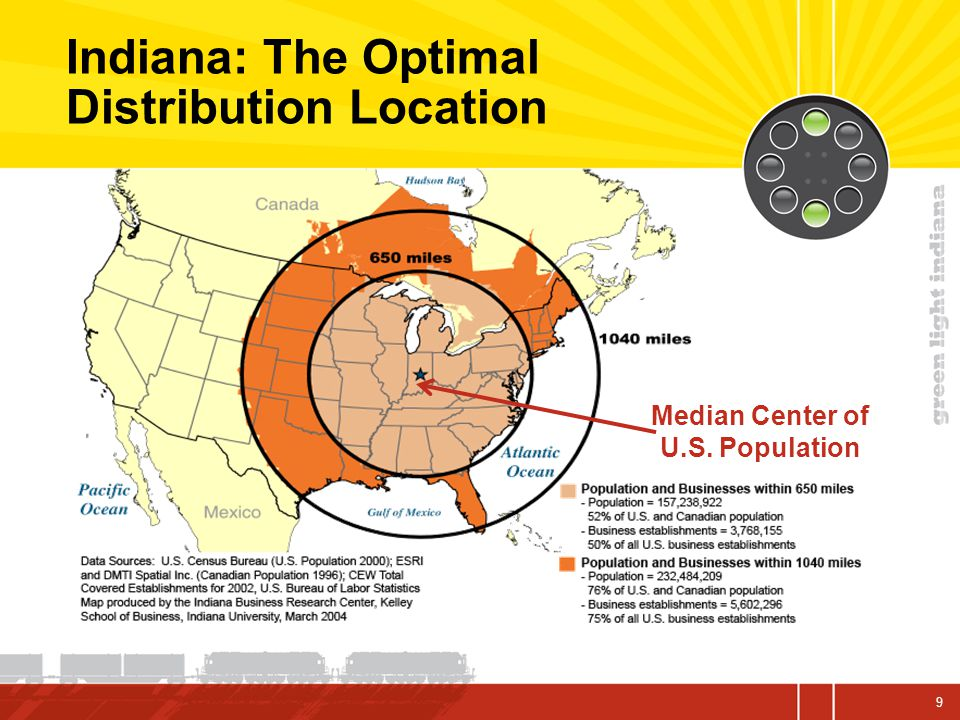 Indiana: The Optimal Distribution Location 9 Median Center of U.S. Population